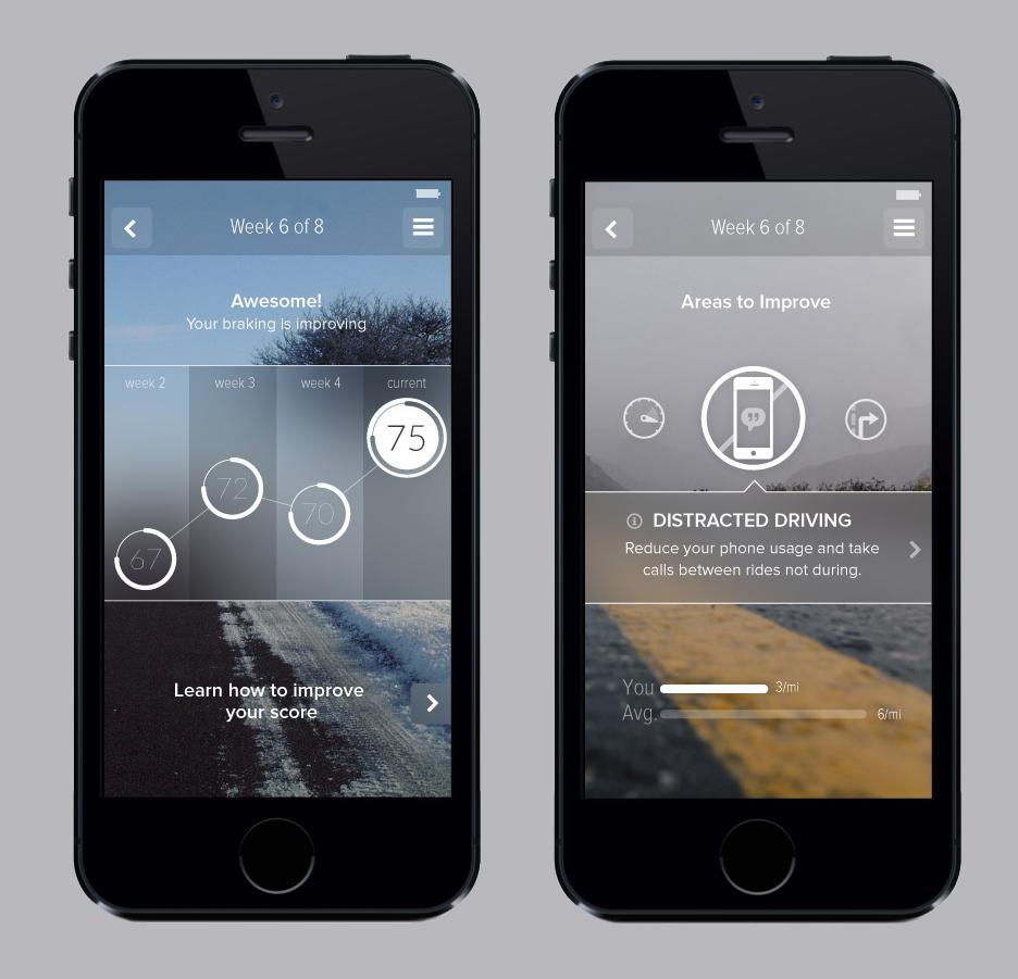 Censio app screens