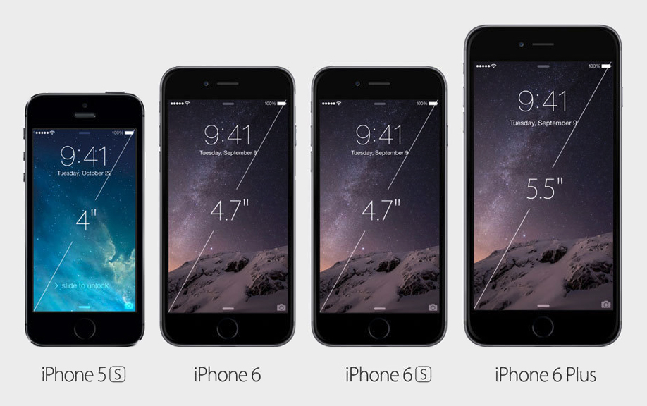 iPhone screen size comparison